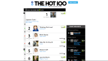 Billboard Top 100 charts show who is dominating airplay, downloads, and streaming around the world.